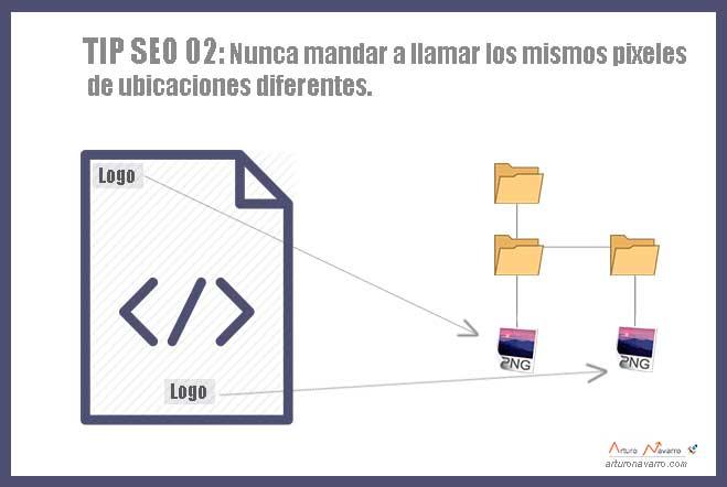 Tip SEO 2 No enlazar CSS de diferente subicaciones