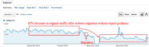 caída de tráfico web por migración web seo