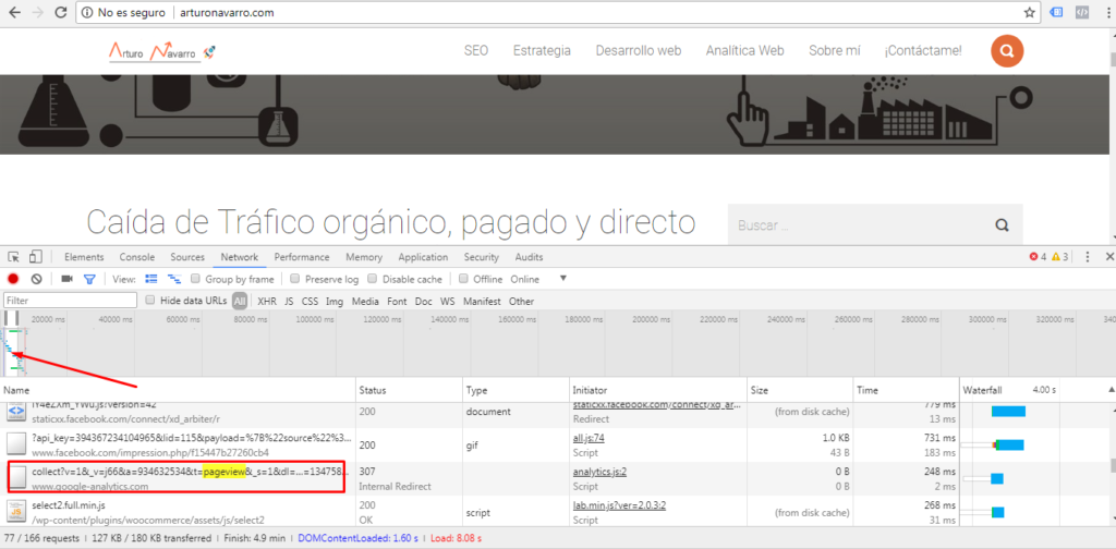 cookie Google Analytics