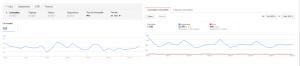 WMT vs Search Console