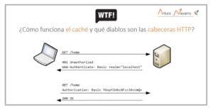 Como funciona el caché y qué diablos son las cabeceras http