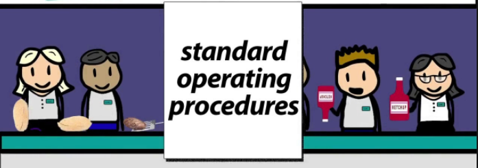 Standar operating procedures for SEO