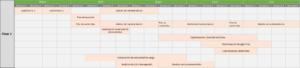 Roadmap de plan SEO