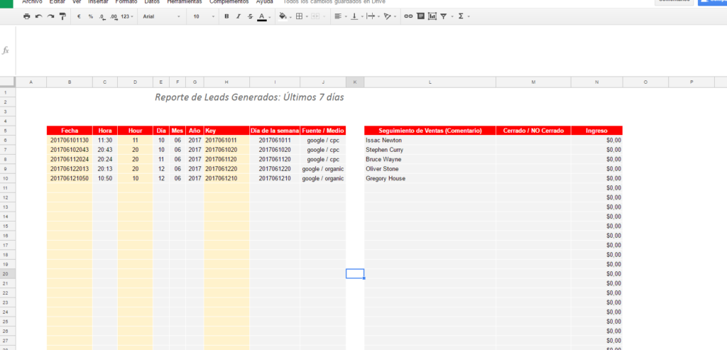Dashboard para leads con google sheets