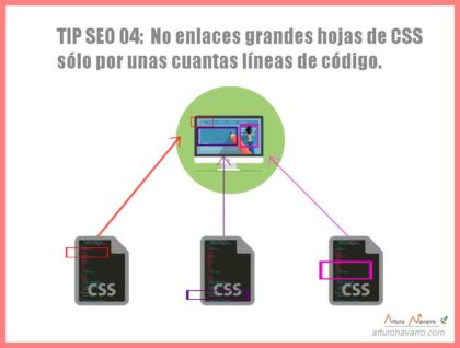 Ficha-Tip-SEO-4 para web performance optimization