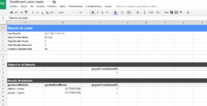 Reporte de Google Analytics generado con addons