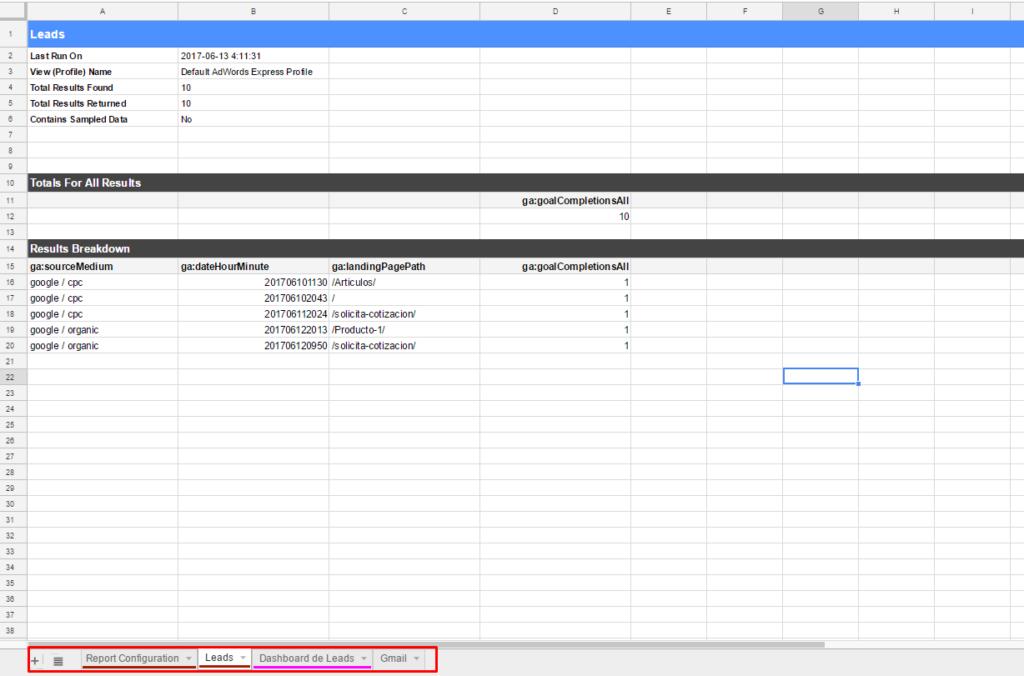 Reporte de analytics addon automático