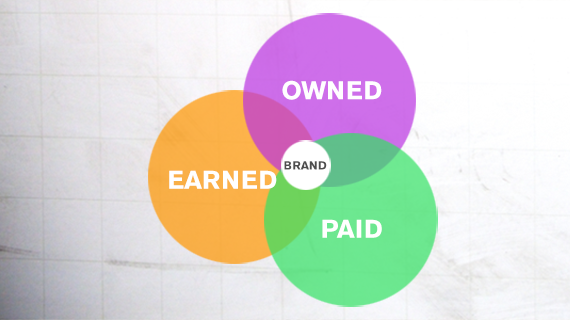 SEO en Mexico Owned
